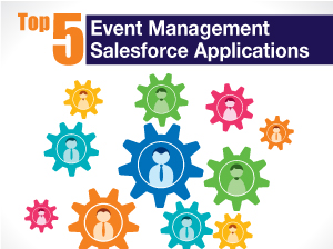 Event Management Applications